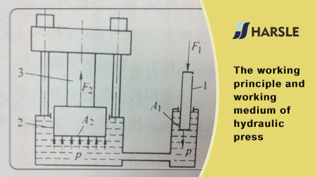 The working principle and working medium of hydraulic press.jpg